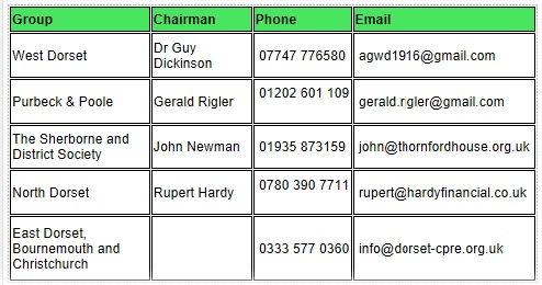 dorset cpre district contacts 2018