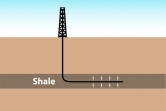 Extracting Shale Gas